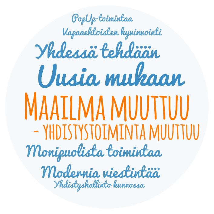 Maailma muuttuu - yhdistystoiminta muuttuu -hankkeen kuvituskuva. Tekstissä: Vapaaehtoisten hyvinvointi. Uusia mukaan. Monipuolista toimintaa. Modernia viestintää. PopUp-toimintaa. Yhdistyshallinto kunnossa.