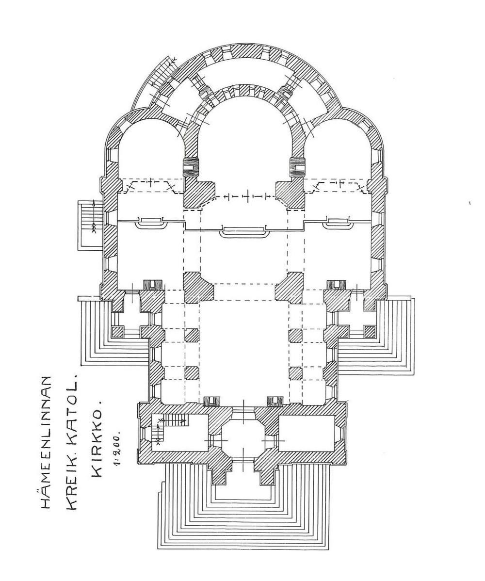 Pohjapiirros ortodoksikirkosta