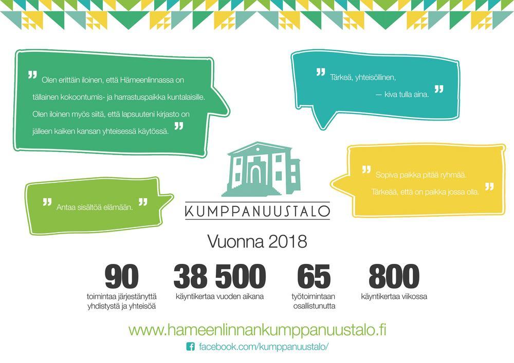 Infografiikka Kumppanuustalon osallistujatilastoinnista vuodelta 2018.