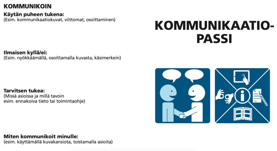Kuvassa esimerkki kommunikaatiopassista. Siinä on osiot: Kommunikoin. Käytän puheen tukena: (Esim. kommunikaatiokuvat, viittomat, osoittaminen). Ilmaisen kyllä/ei: (Esim. nyökkäämällä, osoittamalla kuvasta, käsimerkein). Tarvitsen tukea: (Missä asioissa ja millä tavoin esim. ennakoiva tieto tai toimintaohje). Miten kommunikoit minulle: (esim. käyttämällä kuvakansioita, toistamalla asioita). Lisäksi kuvat joissa kaksi piirroshahmoa kättelevät, heidän yllään puhekuplat sekä kuva jossa keskellä i ja neljässä lohkossa symbolikuvat jotka esittävät viittomista, kuvakansiota, tablettia jossa käsi osoittamassa, kynää ja paperia.