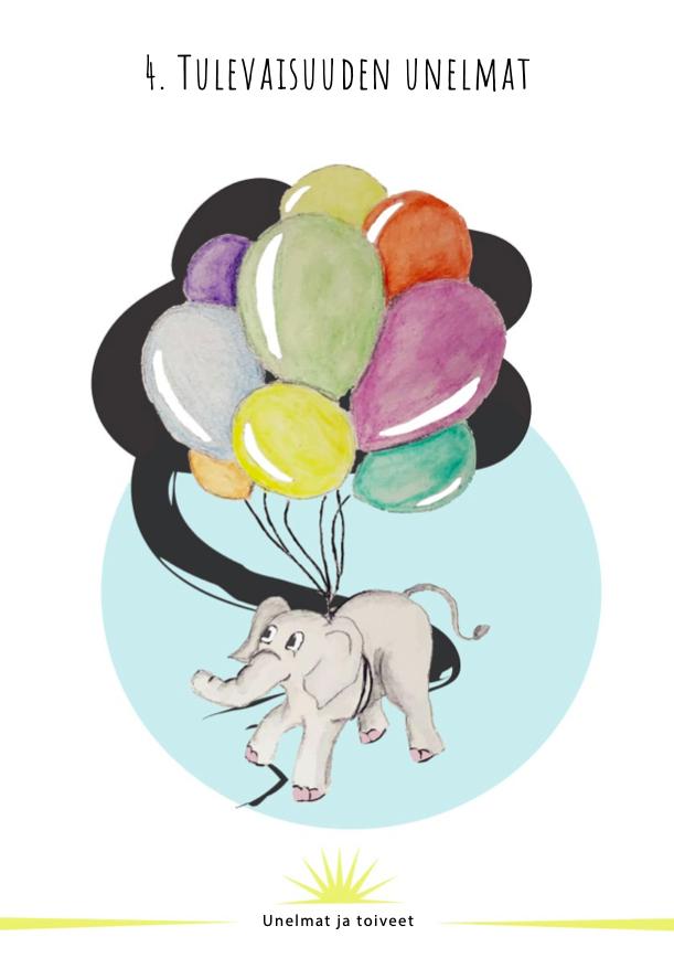 """Kuvassa 4. kortin kuva, jonka aiheena on """"Tulevaisuuden unelmat"""". Kuvassa norsu, joka lentää ilmapallojen avulla."""
