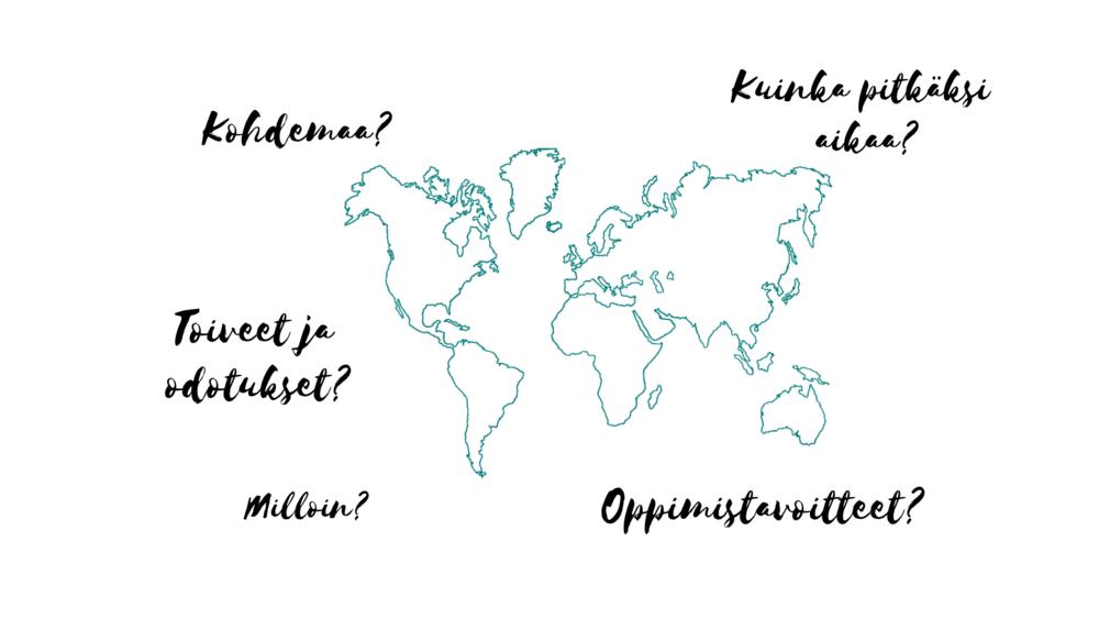 Maailman kartta, jossa lukee: Kuinka pitkäksi aikaa? Kohdemaa? Toiveet ja odotukset? Milloin? Oppimistavoitteet?
